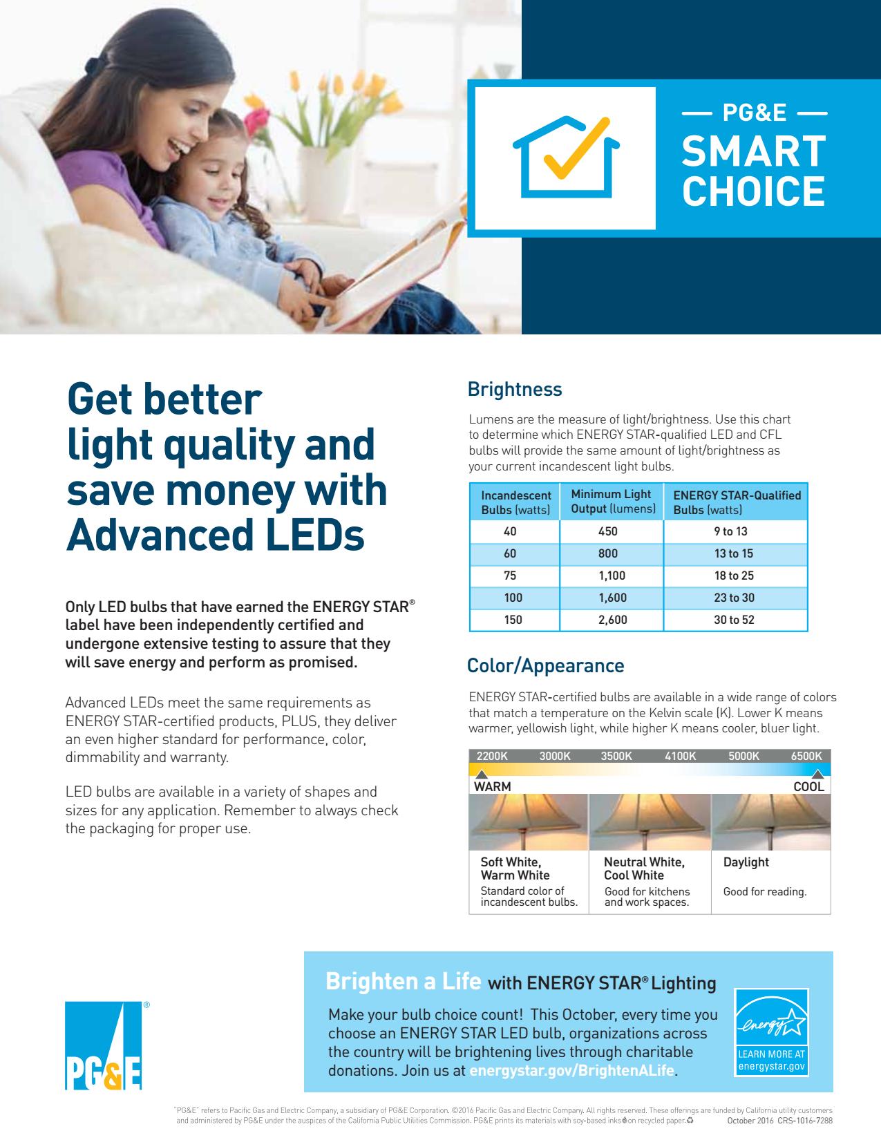 PGu0026E Lighting Buying Guide