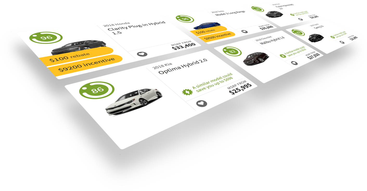 Enervee Cars Product Cards