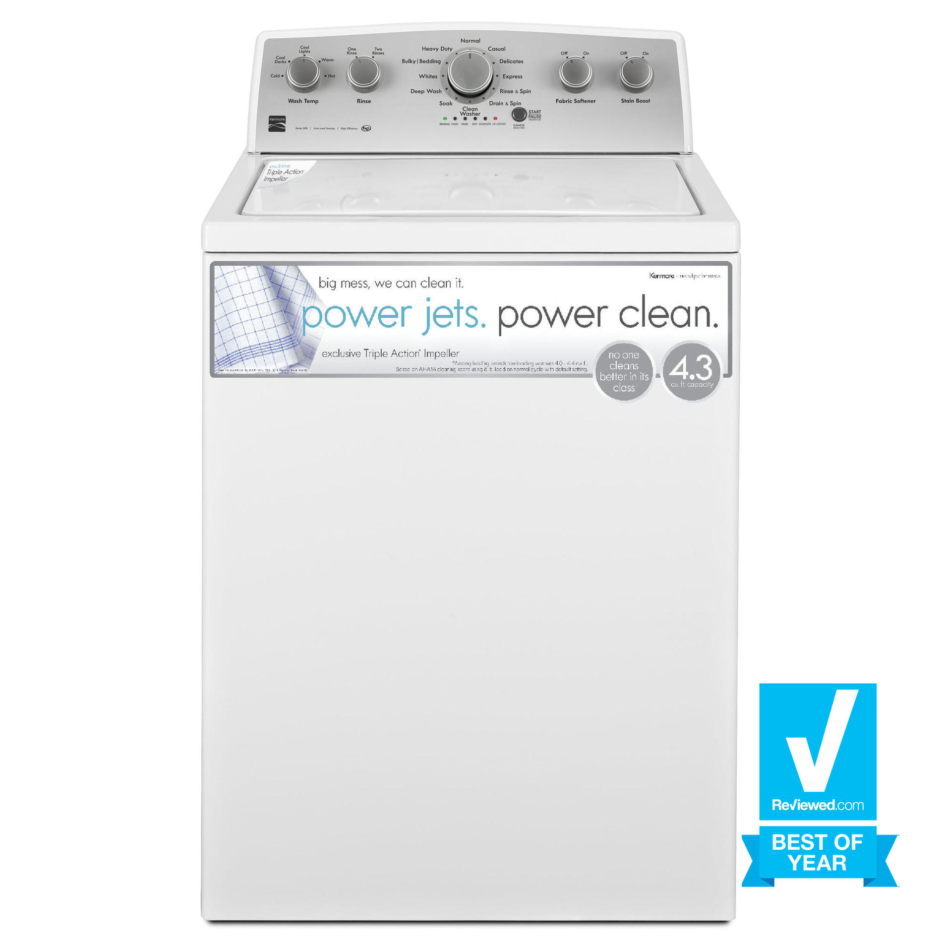 The best top load washer on the market - The Best Top Load Washer On The Market 52